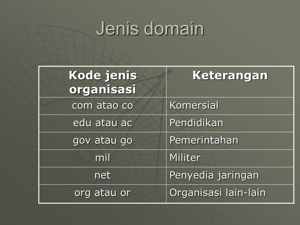 Jenis domain Kode jenis organisasi Keterangan com atao co Komersial edu atau ac Pendidikan gov atau go Pemerintahan milMiliter net Penyedia jaringan org atau or Organisasi lain-lain