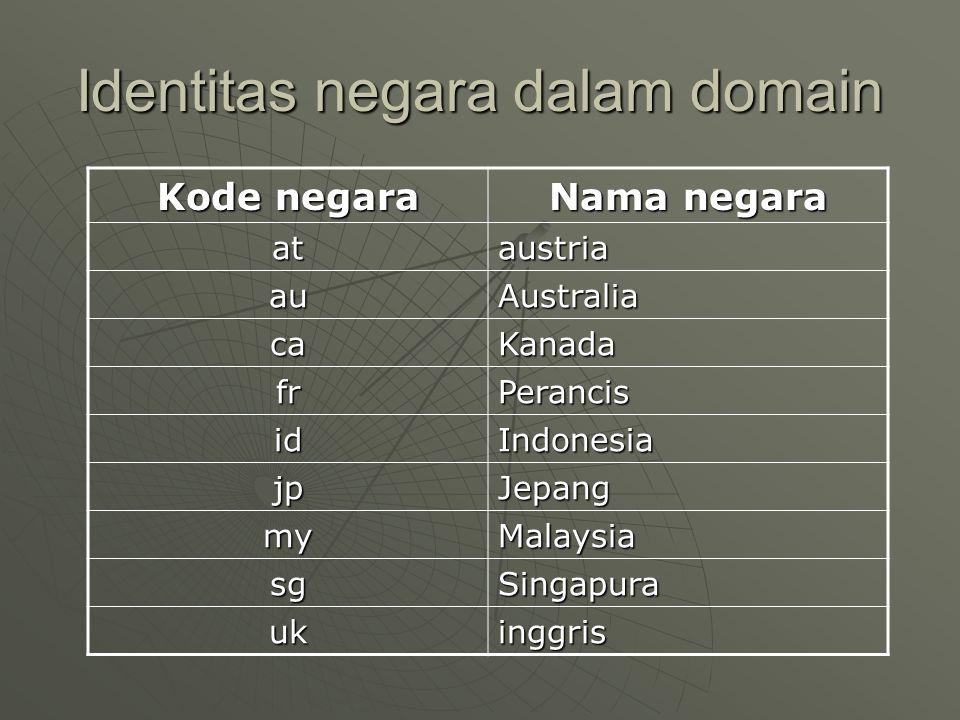 Identitas negara dalam domain Kode negara Nama negara ataustria auAustralia caKanada frPerancis idIndonesia jpJepang myMalaysia sgSingapura ukinggris