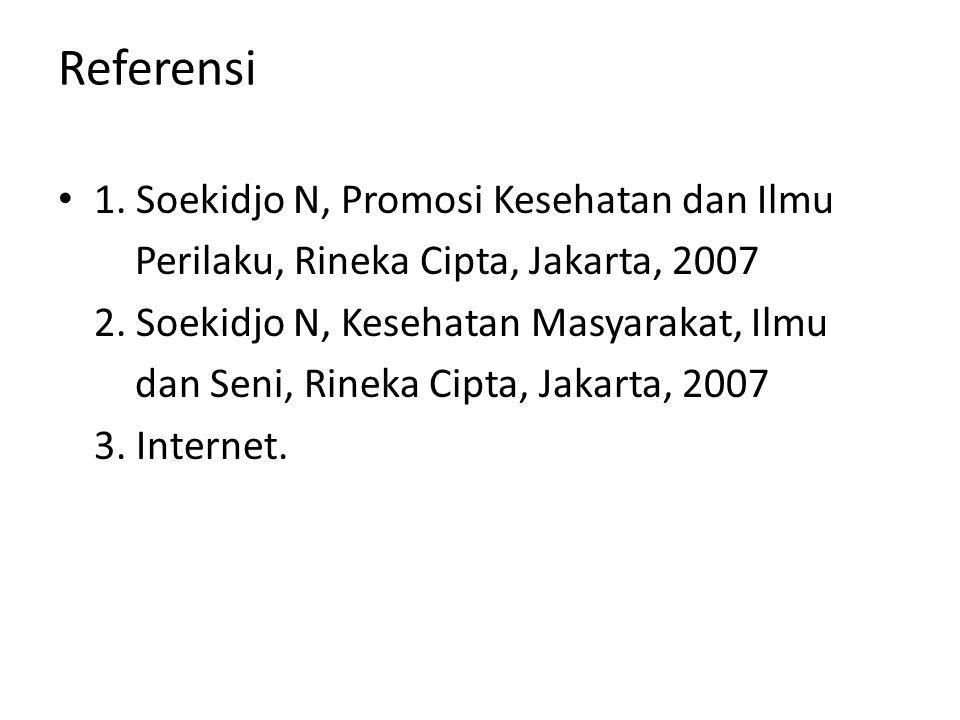 Referensi • 1. Soekidjo N, Promosi Kesehatan dan Ilmu Perilaku, Rineka Cipta, Jakarta, 2007 2. Soekidjo N, Kesehatan Masyarakat, Ilmu dan Seni, Rineka