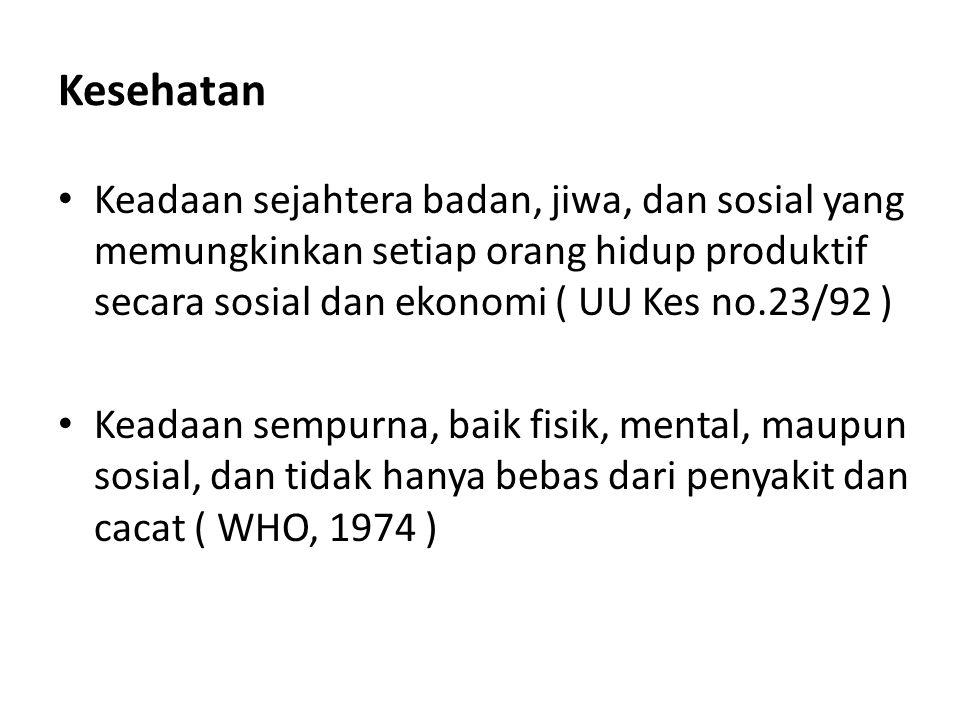Kesehatan Masyarakat • Dipengaruhi oleh ( Blum, 1974 ) : 1.