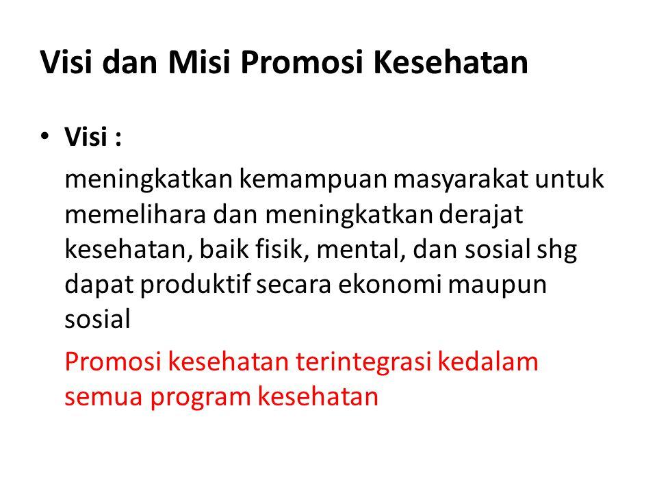 Misi : 1.Advokat (Advocate) Advokasi terhadap para pengambil keputusan 2.