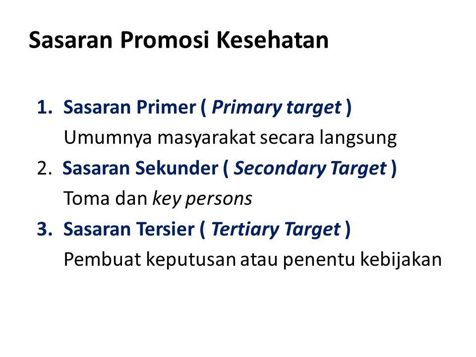 Sasaran Promosi Kesehatan 1.Sasaran Primer ( Primary target ) Umumnya masyarakat secara langsung 2. Sasaran Sekunder ( Secondary Target ) Toma dan key