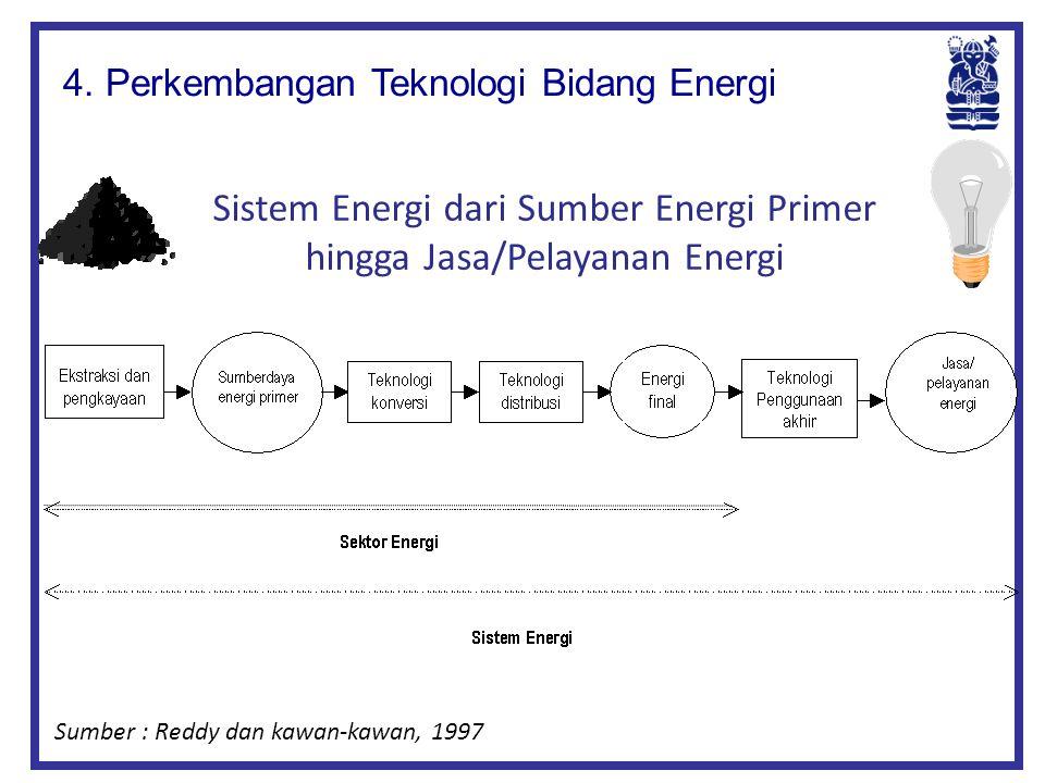 Sistem Energi dari Sumber Energi Primer hingga Jasa/Pelayanan Energi Sumber : Reddy dan kawan-kawan, 1997 4. Perkembangan Teknologi Bidang Energi