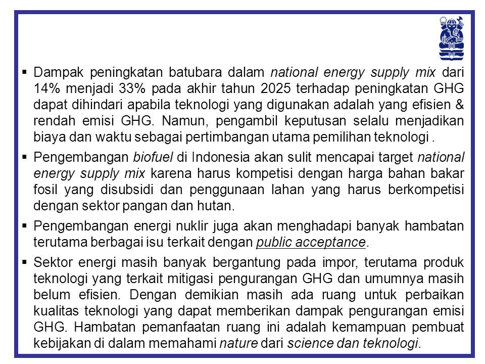  Dampak peningkatan batubara dalam national energy supply mix dari 14% menjadi 33% pada akhir tahun 2025 terhadap peningkatan GHG dapat dihindari apa