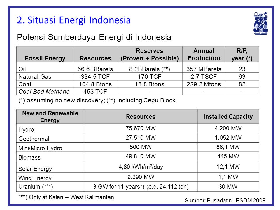 Action 4: Low Carbon Energy Supply Fuel consumption and CO 2 emission of power generation sector in each scenario