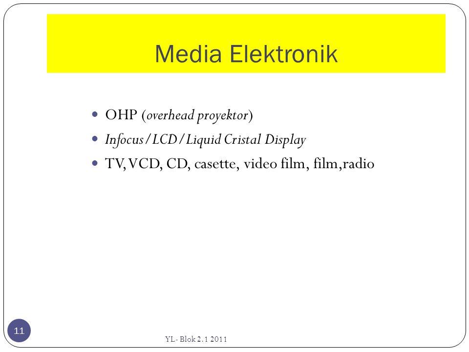 Media Elektronik  OHP (overhead proyektor)  Infocus/LCD/Liquid Cristal Display  TV, VCD, CD, casette, video film, film,radio YL- Blok 2.1 2011 11