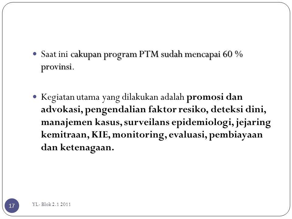 YL- Blok 2.1 2011 17 cakupan program PTM sudah mencapai 60 % provinsi  Saat ini cakupan program PTM sudah mencapai 60 % provinsi.  Kegiatan utama ya