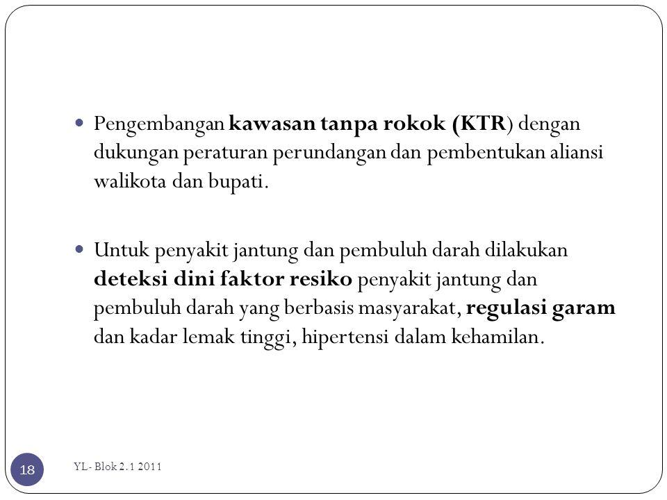 YL- Blok 2.1 2011 18  Pengembangan kawasan tanpa rokok (KTR) dengan dukungan peraturan perundangan dan pembentukan aliansi walikota dan bupati.  Unt