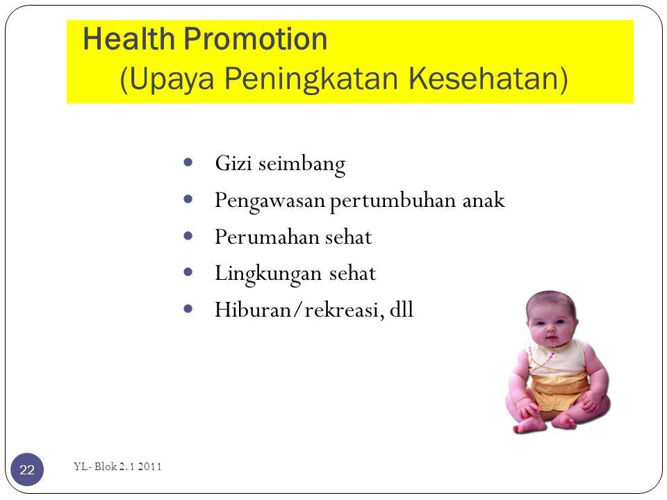 Health Promotion (Upaya Peningkatan Kesehatan) YL- Blok 2.1 2011 22  Gizi seimbang  Pengawasan pertumbuhan anak  Perumahan sehat  Lingkungan sehat