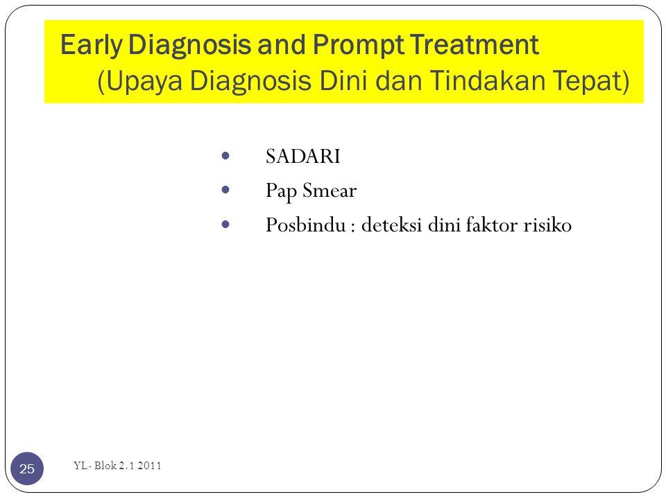Early Diagnosis and Prompt Treatment (Upaya Diagnosis Dini dan Tindakan Tepat) YL- Blok 2.1 2011 25  SADARI  Pap Smear  Posbindu : deteksi dini fak