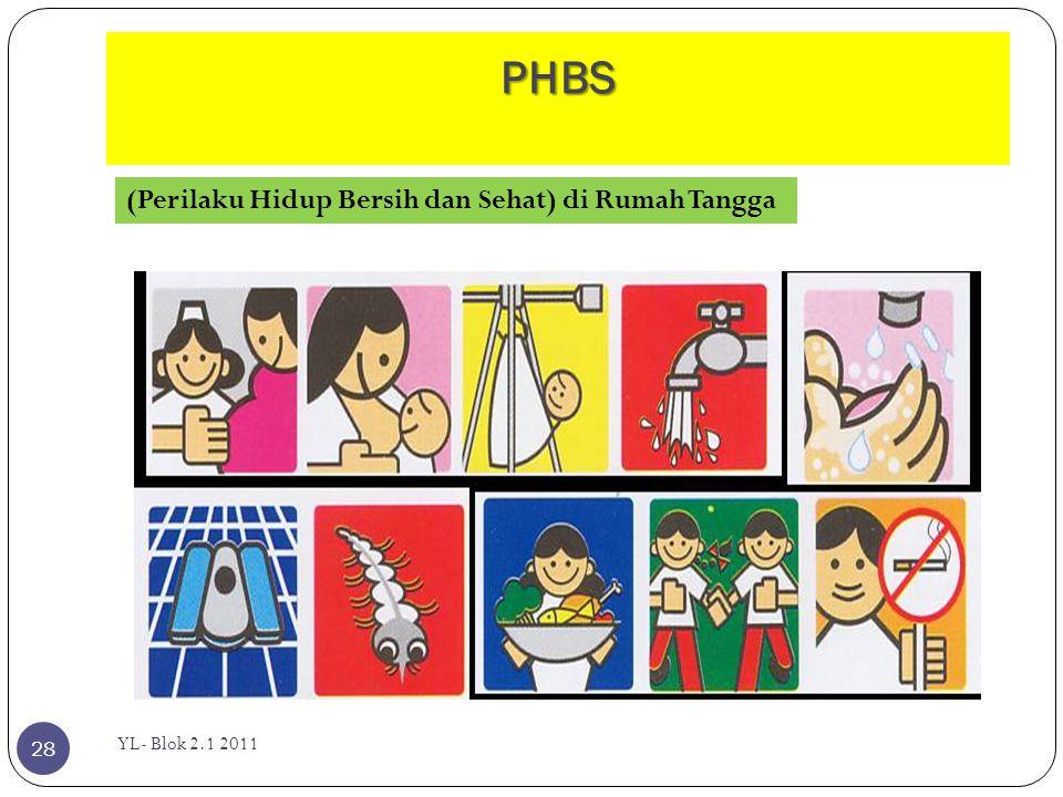 PHBS YL- Blok 2.1 2011 28 (Perilaku Hidup Bersih dan Sehat) di Rumah Tangga