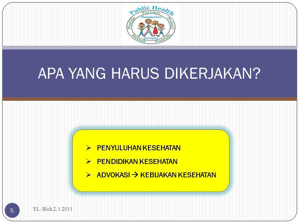 PENYULUHAN KESEHATAN UPAYA EXTERNAL INDIVIDU, KELUARGA, KELOMPOK MASYARAKAT  PERILAKU KESEHATAN  PENGETAHUAN  SIKAP  TINDAKAN 6 YL- Blok 2.1 2011