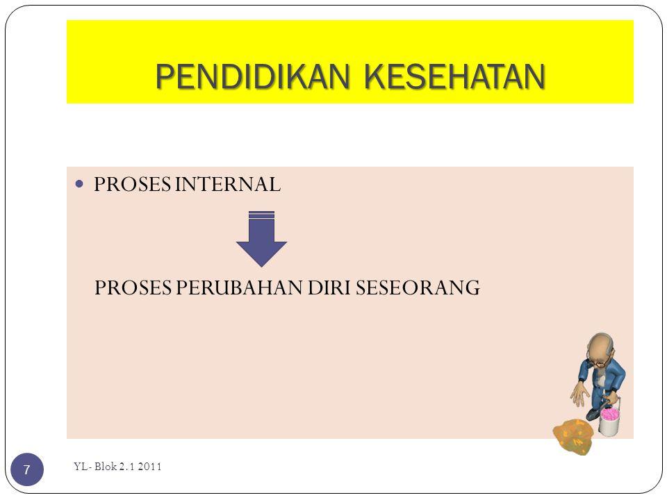 PENDIDIKAN KESEHATAN  PROSES INTERNAL PROSES PERUBAHAN DIRI SESEORANG 7 YL- Blok 2.1 2011