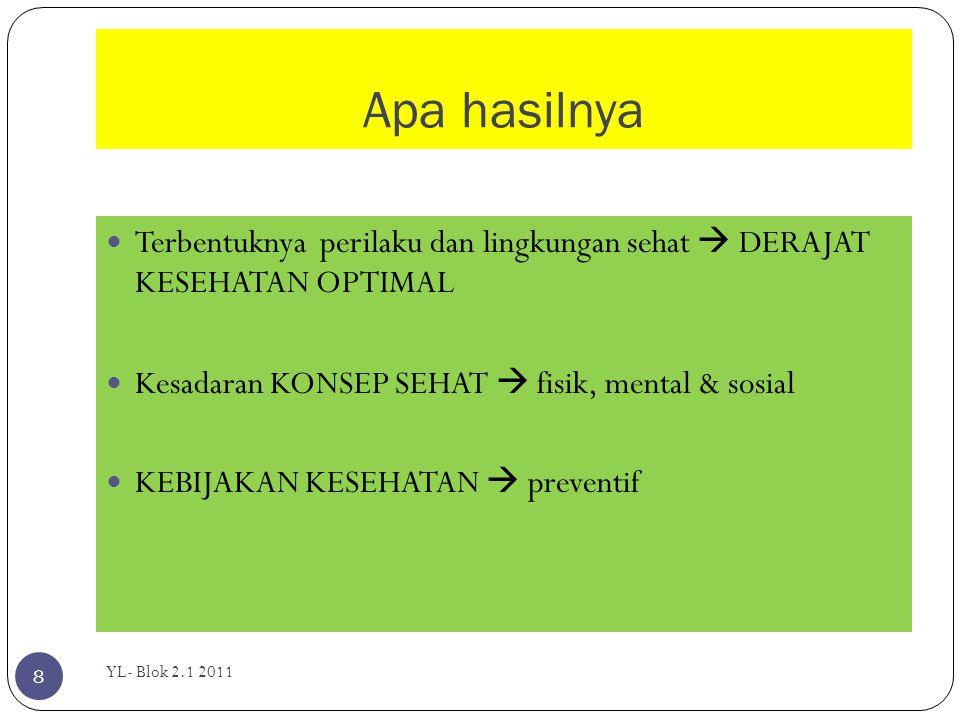 TERIMA KASIH YL- Blok 2.1 2011 29
