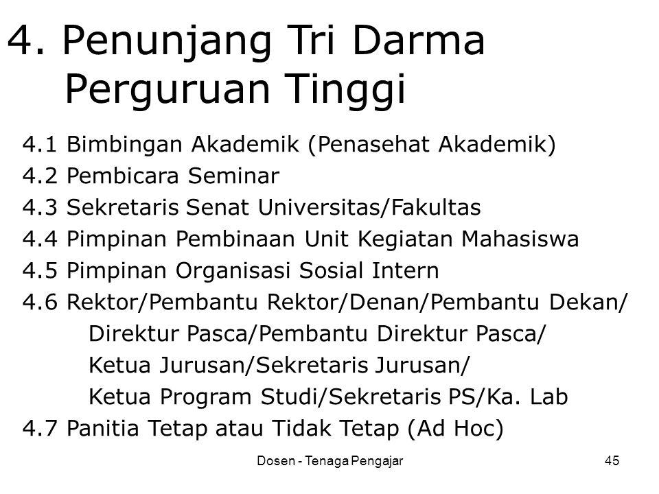 Dosen - Tenaga Pengajar45 4. Penunjang Tri Darma Perguruan Tinggi 4.1 Bimbingan Akademik (Penasehat Akademik) 4.2 Pembicara Seminar 4.3 Sekretaris Sen