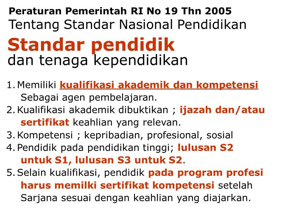 Dosen - Tenaga Pengajar61 Peraturan Pemerintah RI No 19 Thn 2005 Tentang Standar Nasional Pendidikan Standar pendidik dan tenaga kependidikan 1.Memili