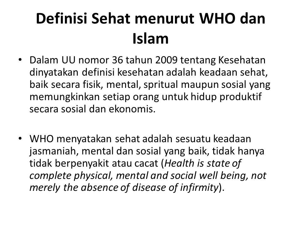Definisi Sehat menurut WHO dan Islam • Dalam UU nomor 36 tahun 2009 tentang Kesehatan dinyatakan definisi kesehatan adalah keadaan sehat, baik secara fisik, mental, spritual maupun sosial yang memungkinkan setiap orang untuk hidup produktif secara sosial dan ekonomis.