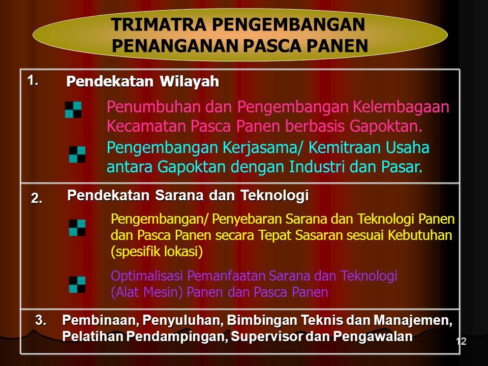 12 Pendekatan Wilayah Penumbuhan dan Pengembangan Kelembagaan Kecamatan Pasca Panen berbasis Gapoktan. Pengembangan/ Penyebaran Sarana dan Teknologi P