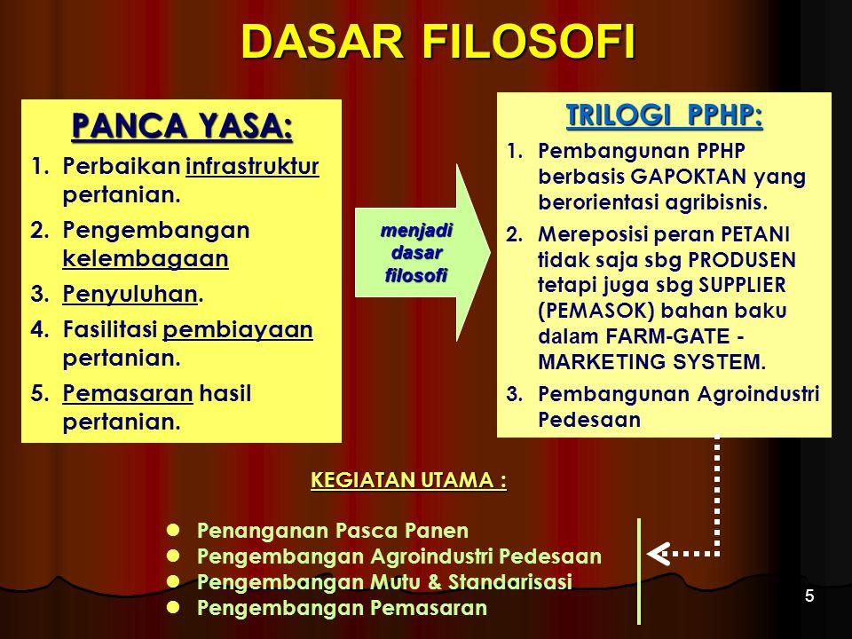 5 DASAR FILOSOFI PANCA YASA: 1.Perbaikan infrastruktur pertanian. 2.Pengembangan kelembagaan 3.Penyuluhan. 4.Fasilitasi pembiayaan pertanian. 5.Pemasa