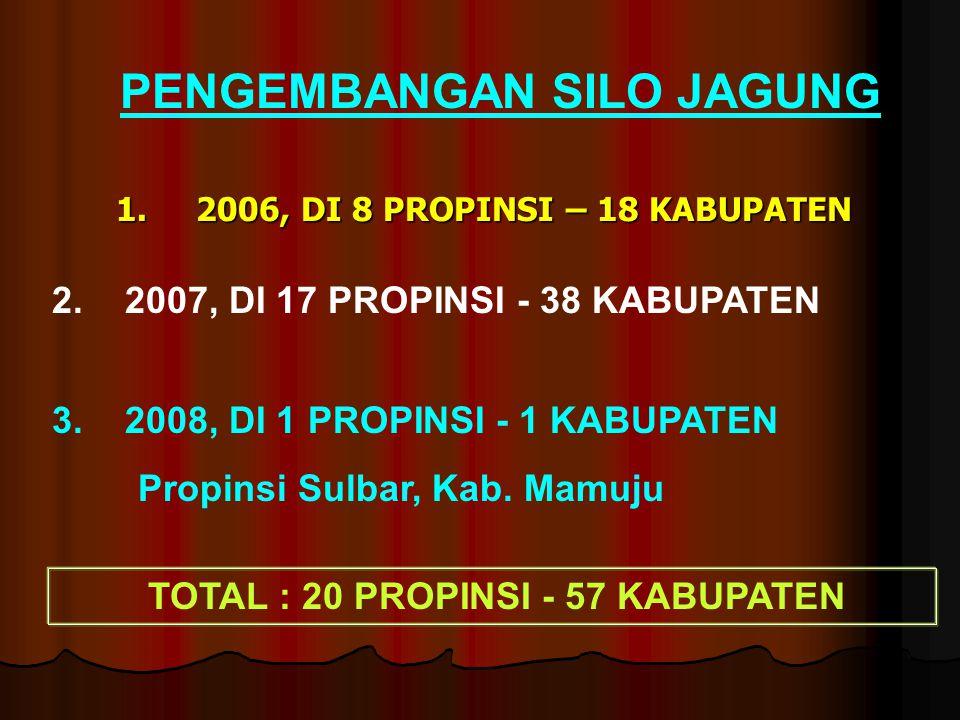 1.2006, DI 8 PROPINSI – 18 KABUPATEN PENGEMBANGAN SILO JAGUNG 2. 2007, DI 17 PROPINSI - 38 KABUPATEN TOTAL : 20 PROPINSI - 57 KABUPATEN 3. 2008, DI 1