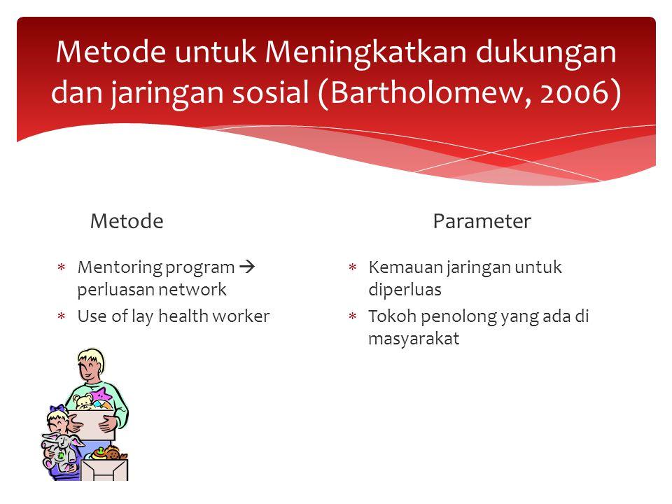 Metode untuk Meningkatkan dukungan dan jaringan sosial (Bartholomew, 2006) Metode  Mentoring program  perluasan network  Use of lay health worker P