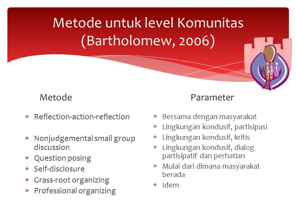Metode untuk level Komunitas (Bartholomew, 2006) Metode  Reflection-action-reflection  Nonjudgemental small group discussion  Question posing  Sel