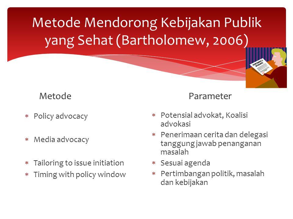 Metode Mendorong Kebijakan Publik yang Sehat (Bartholomew, 2006) Metode  Policy advocacy  Media advocacy  Tailoring to issue initiation  Timing wi