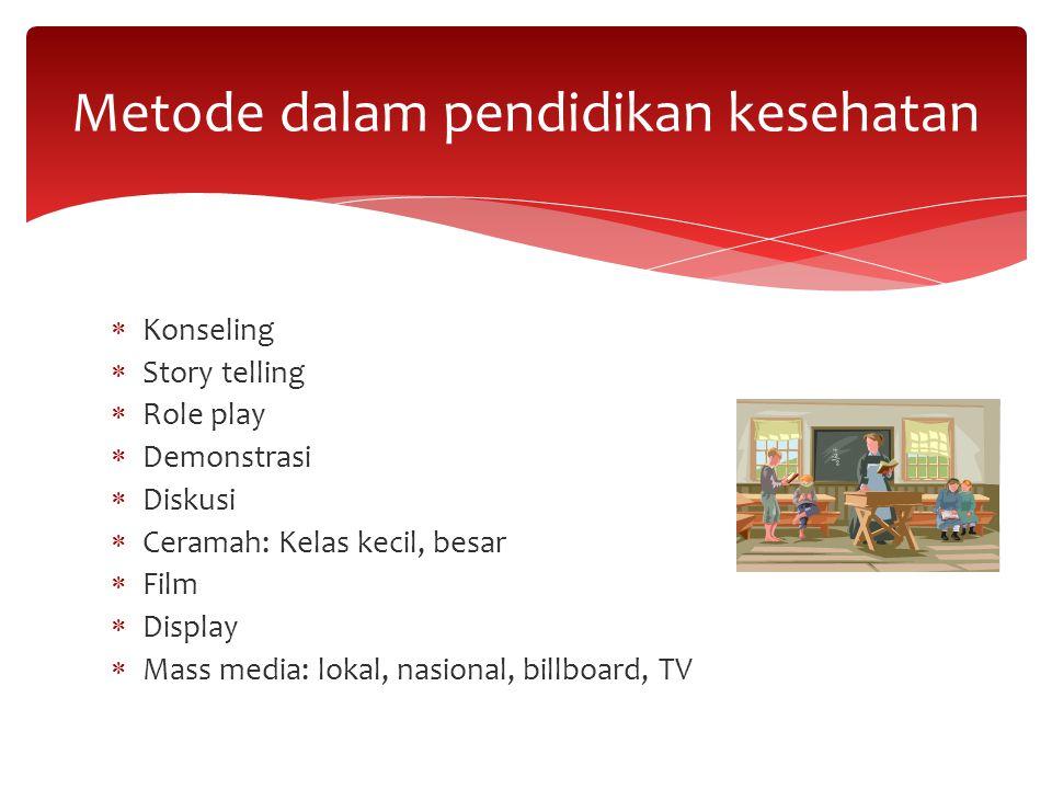  Konseling  Story telling  Role play  Demonstrasi  Diskusi  Ceramah: Kelas kecil, besar  Film  Display  Mass media: lokal, nasional, billboar