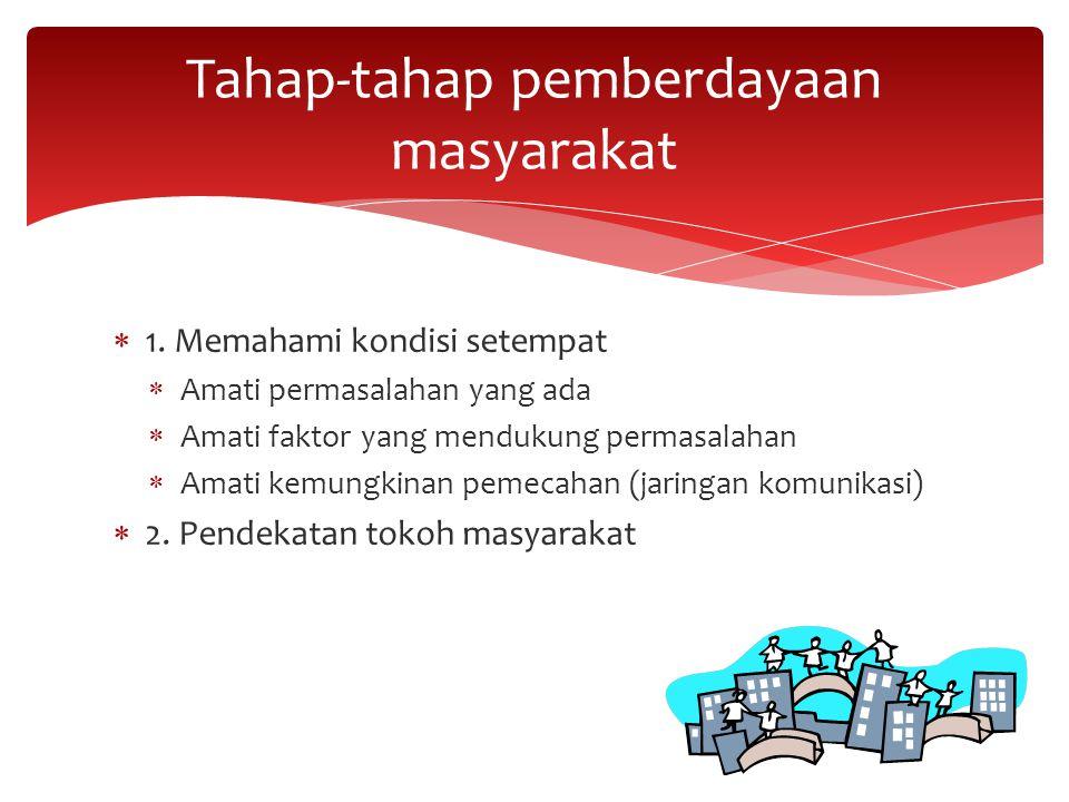  1. Memahami kondisi setempat  Amati permasalahan yang ada  Amati faktor yang mendukung permasalahan  Amati kemungkinan pemecahan (jaringan komuni