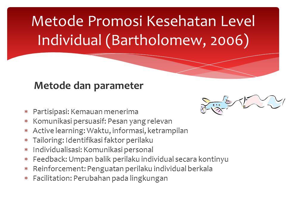 Metode Promosi Kesehatan Level Individual (Bartholomew, 2006) Metode dan parameter  Partisipasi: Kemauan menerima  Komunikasi persuasif: Pesan yang