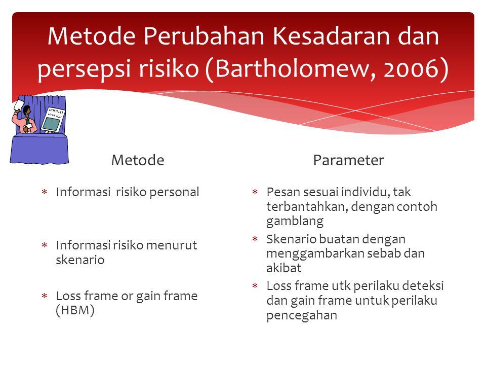 Metode Perubahan Kesadaran dan persepsi risiko (Bartholomew, 2006) Metode  Informasi risiko personal  Informasi risiko menurut skenario  Loss frame