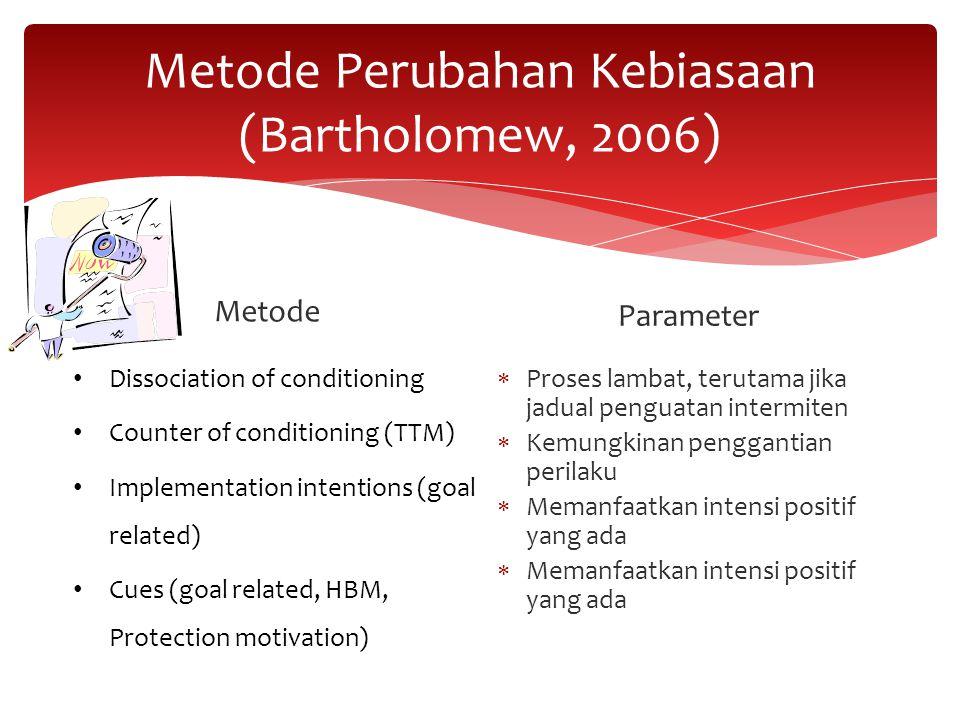 Metode Perubahan Kebiasaan (Bartholomew, 2006) Metode Parameter  Proses lambat, terutama jika jadual penguatan intermiten  Kemungkinan penggantian p