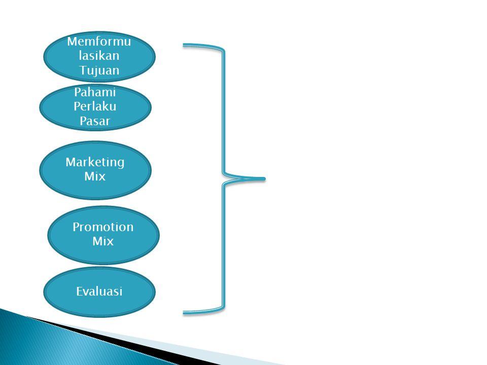 Evaluasi Memformu lasikan Tujuan Pahami Perlaku Pasar Marketing Mix Promotion Mix