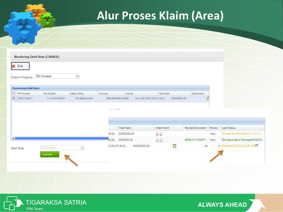 TFM Team. Alur Proses Klaim (Area)