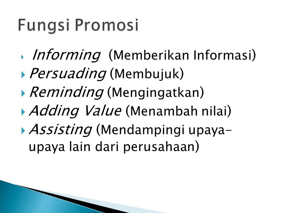  Informing ( Memberikan Informasi )  Persuading ( Membujuk )  Reminding ( Mengingatkan )  Adding Value ( Menambah nilai )  Assisting ( Mendamping