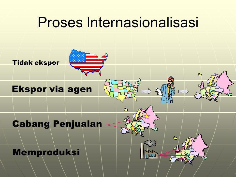Proses Internasionalisasi Tidak ekspor Ekspor via agenCabang PenjualanMemproduksi