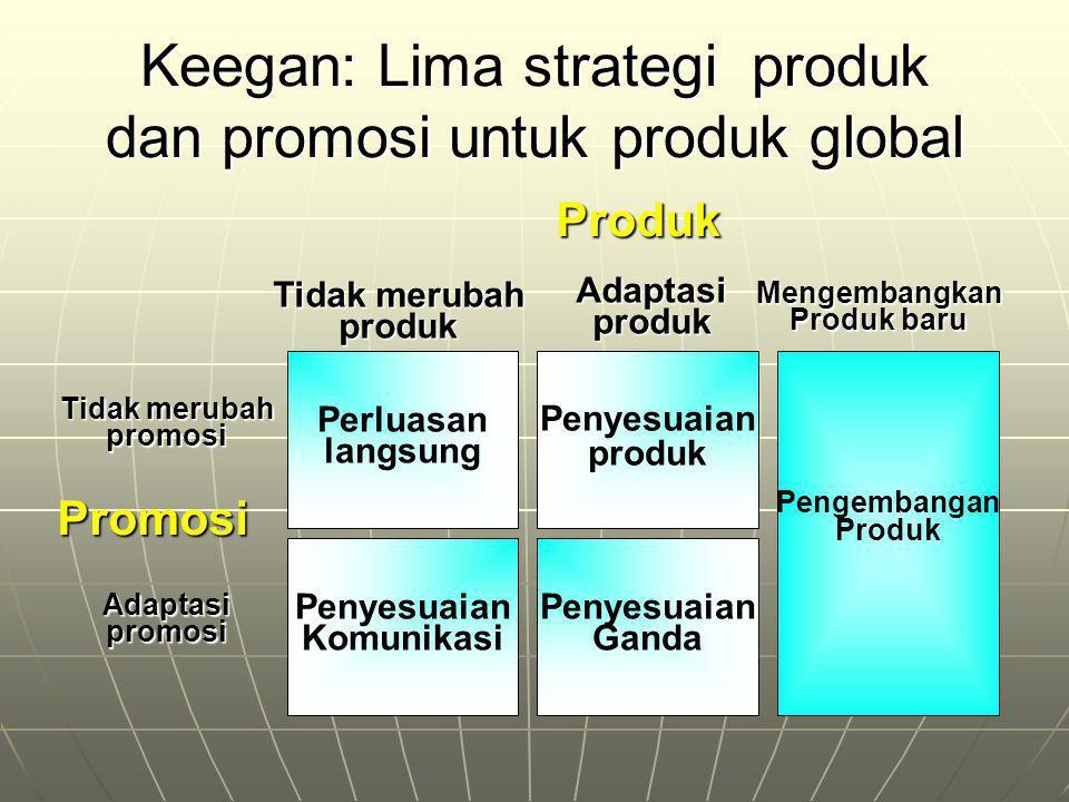 Keegan: Lima strategi produk dan promosi untuk produk global Penyesuaian Ganda PromosiProduk Penyesuaian produkAdaptasiproduk Perluasan langsung Tidak
