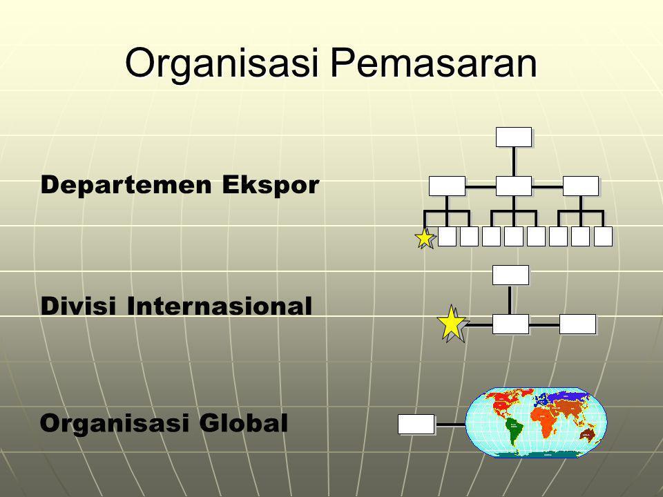 Organisasi Pemasaran Departemen Ekspor Divisi Internasional Organisasi Global