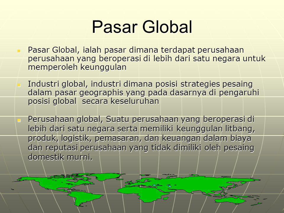 Pasar Global  Pasar Global, ialah pasar dimana terdapat perusahaan perusahaan yang beroperasi di lebih dari satu negara untuk memperoleh keunggulan 
