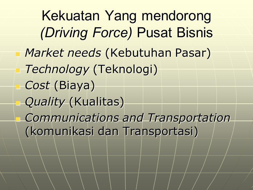 Kekuatan Yang mendorong (Driving Force) Pusat Bisnis  Market needs (Kebutuhan Pasar)  Technology (Teknologi)  Cost (Biaya)  Quality (Kualitas)  C