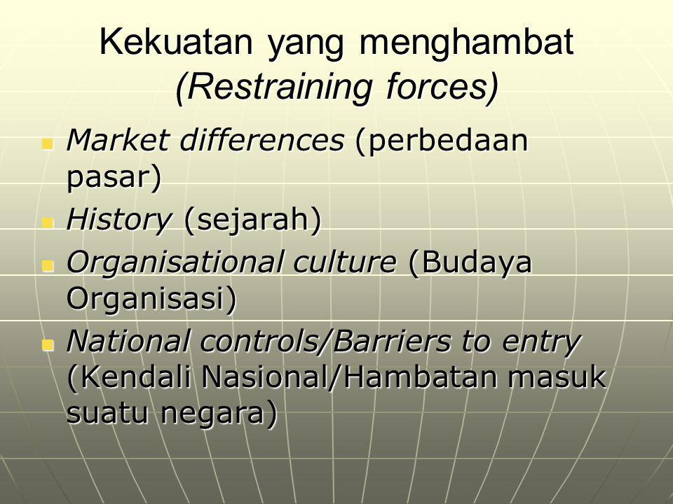 Kekuatan yang menghambat (Restraining forces)  Market differences (perbedaan pasar)  History (sejarah)  Organisational culture (Budaya Organisasi)