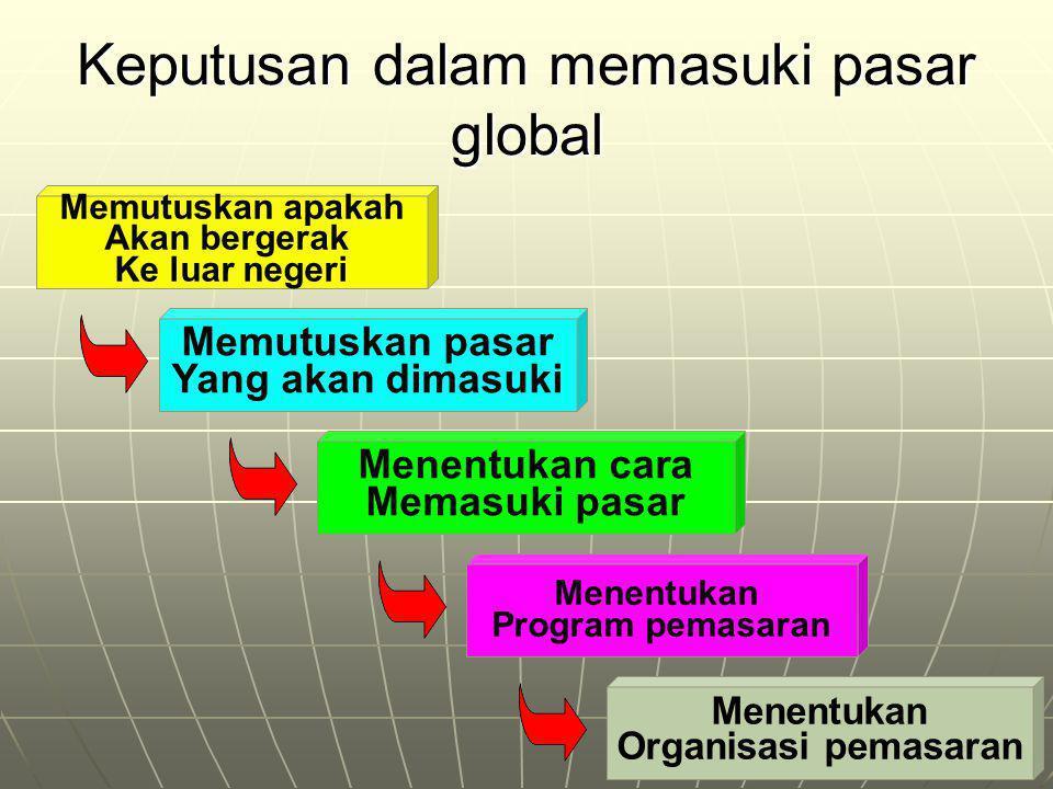 Lima strategi produk dan promosi internasional: 1.