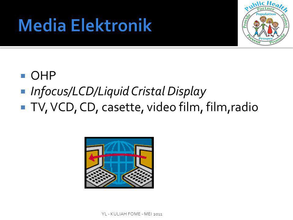  OHP  Infocus/LCD/Liquid Cristal Display  TV, VCD, CD, casette, video film, film,radio YL - KULIAH FOME - MEI 2011