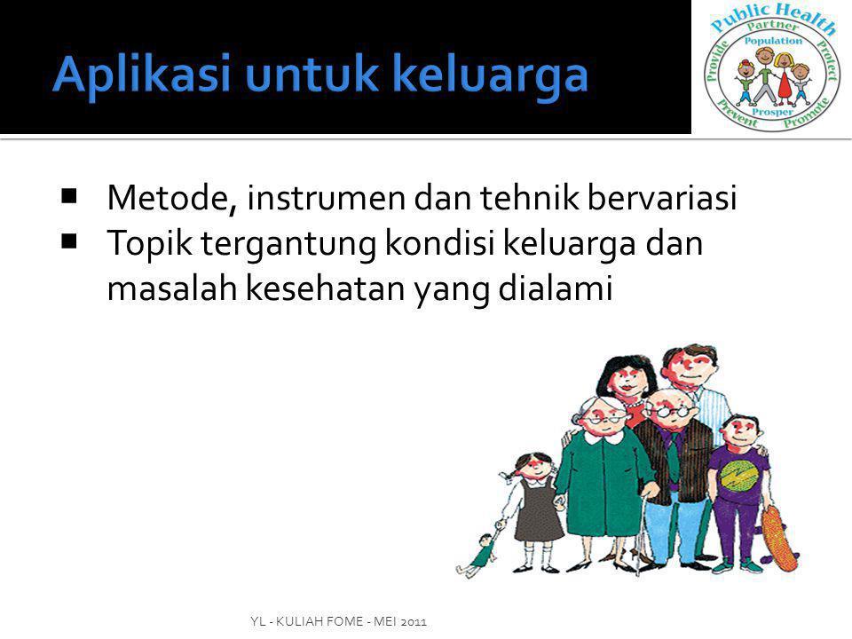  Metode, instrumen dan tehnik bervariasi  Topik tergantung kondisi keluarga dan masalah kesehatan yang dialami YL - KULIAH FOME - MEI 2011