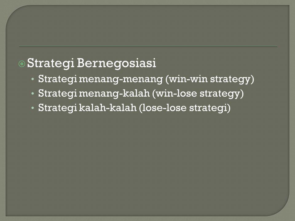  Strategi Bernegosiasi • Strategi menang-menang (win-win strategy) • Strategi menang-kalah (win-lose strategy) • Strategi kalah-kalah (lose-lose stra