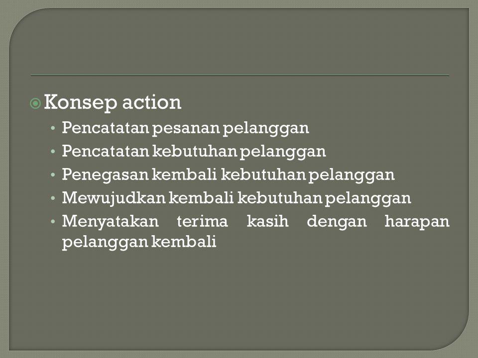  Attention (perhatian)  Interest (minat)  Desire (keinginan)  Action (tindakan )  Satisfaction (kepuasan)