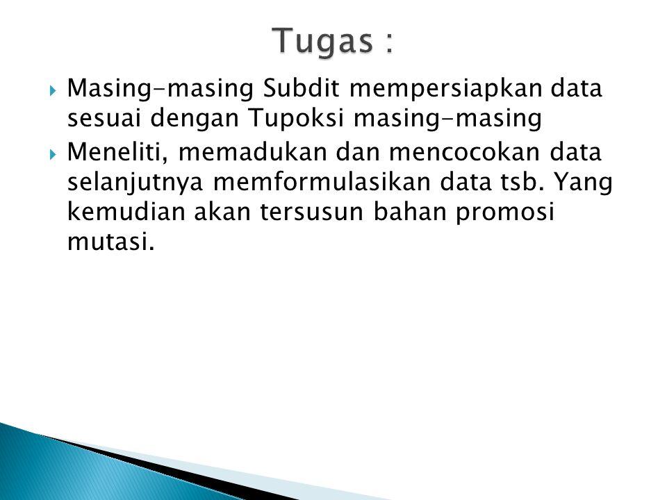  Masing-masing Subdit mempersiapkan data sesuai dengan Tupoksi masing-masing  Meneliti, memadukan dan mencocokan data selanjutnya memformulasikan data tsb.