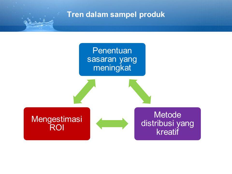 Tren dalam sampel produk Penentuan sasaran yang meningkat Metode distribusi yang kreatif Mengestimasi ROI