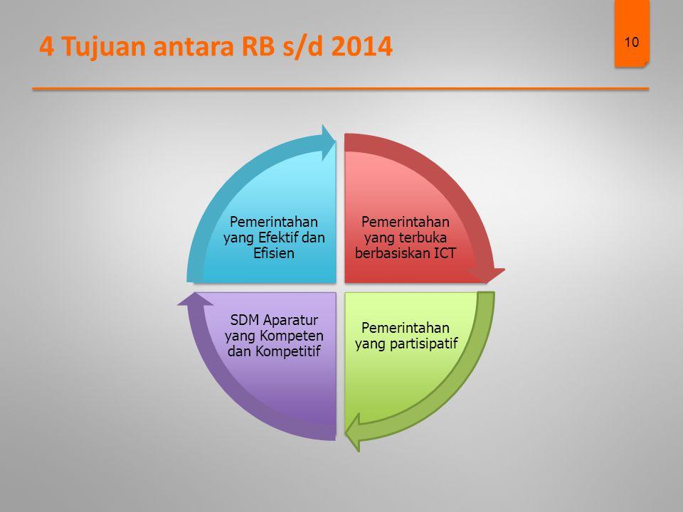 4 Tujuan antara RB s/d 2014 10 Pemerintahan yang terbuka berbasiskan ICT Pemerintahan yang partisipatif SDM Aparatur yang Kompeten dan Kompetitif Peme