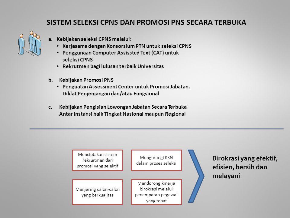 SISTEM SELEKSI CPNS DAN PROMOSI PNS SECARA TERBUKA a.Kebijakan seleksi CPNS melalui: • Kerjasama dengan Konsorsium PTN untuk seleksi CPNS • Penggunaan